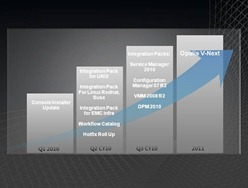 Opalis - Roadmap